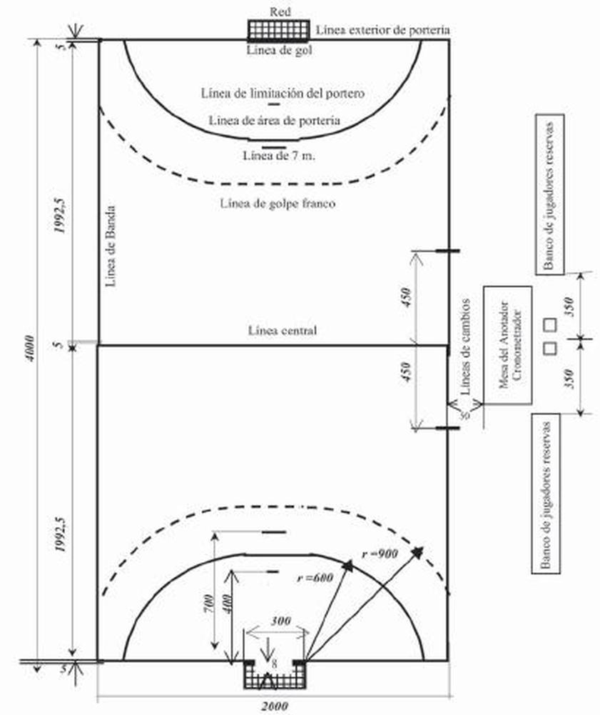 Handball court diagram handball free engine image for Racquetball court diagram